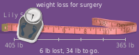 LilySlim Weight loss (macC)